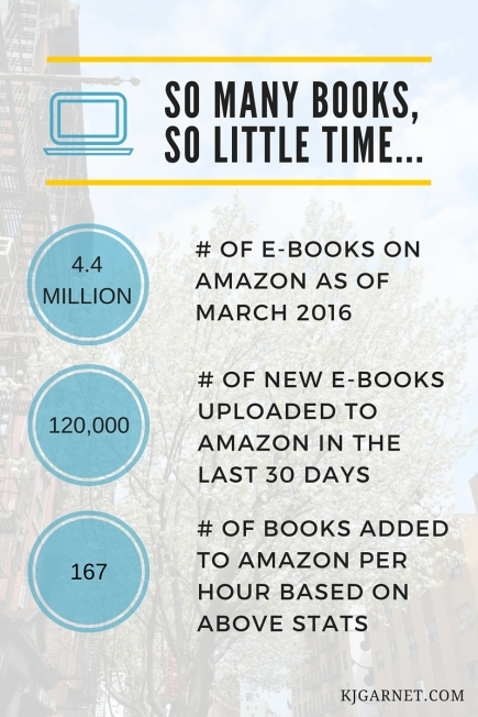 Book stats for Amazon